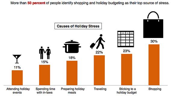 Holiday_Stress